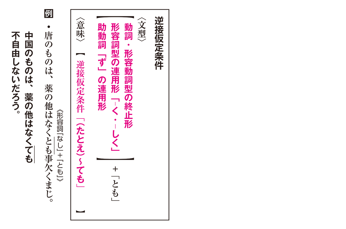 高校古文 4章3 逆説仮定条件