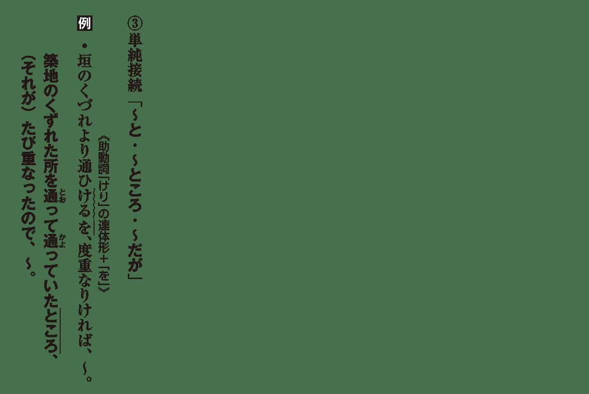 高校古文 4章5 単純接続の例
