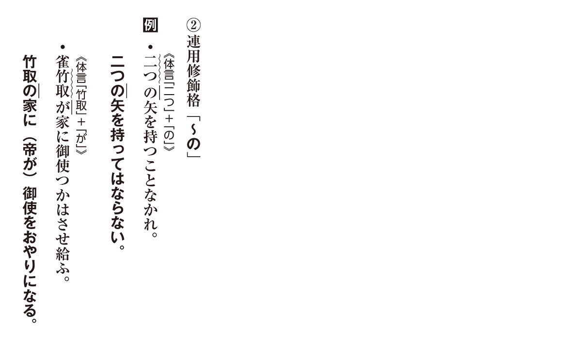 高校古文 4章9 連体修飾格