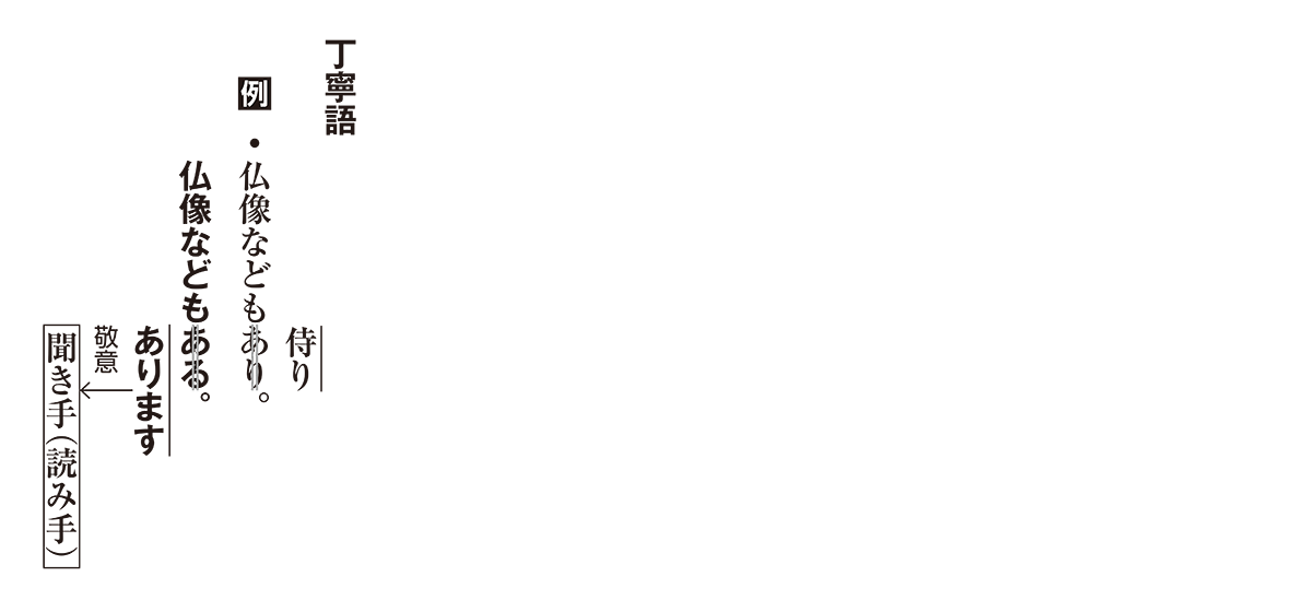 高校古文 5章1 丁寧語の例