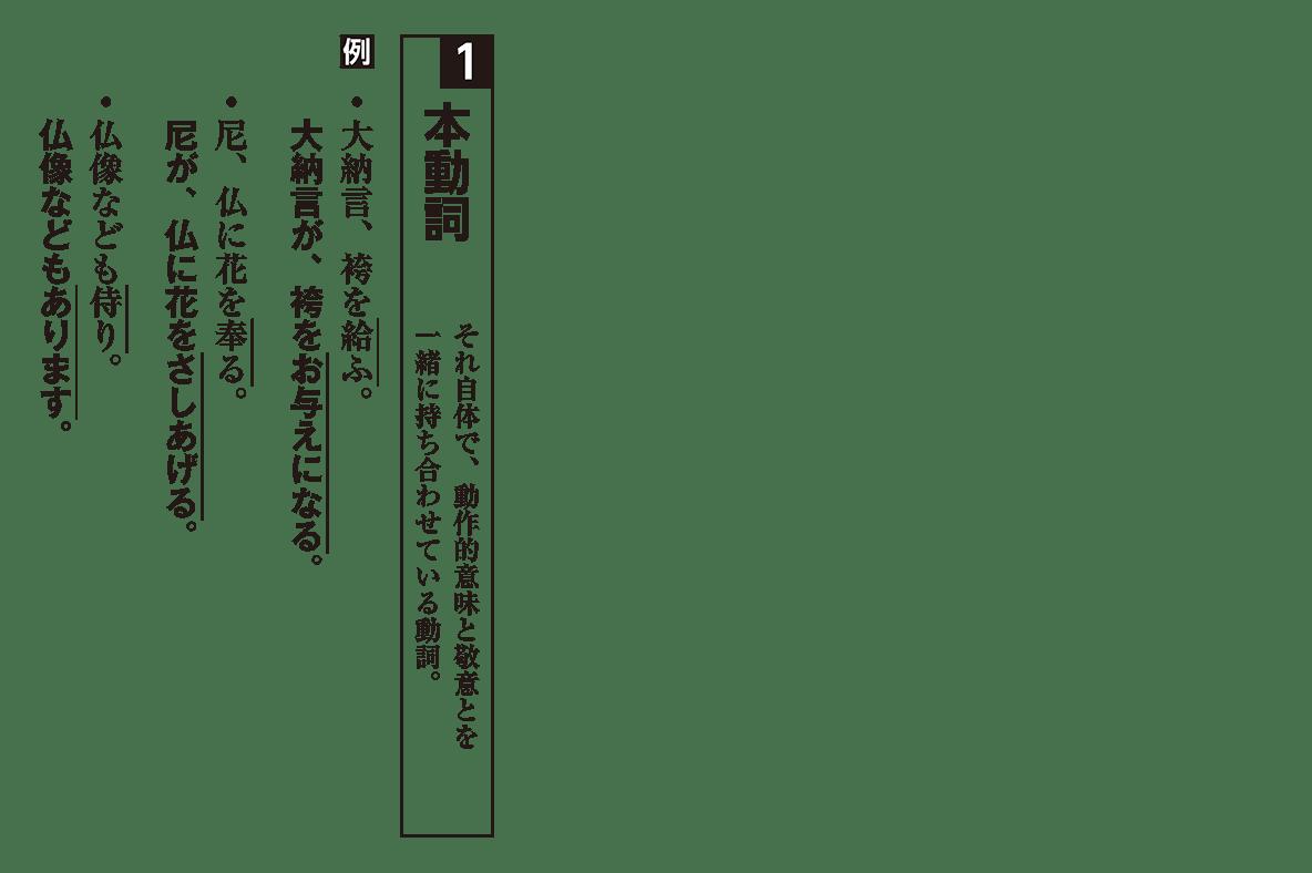 高校古文 5章2 敬語の本動詞
