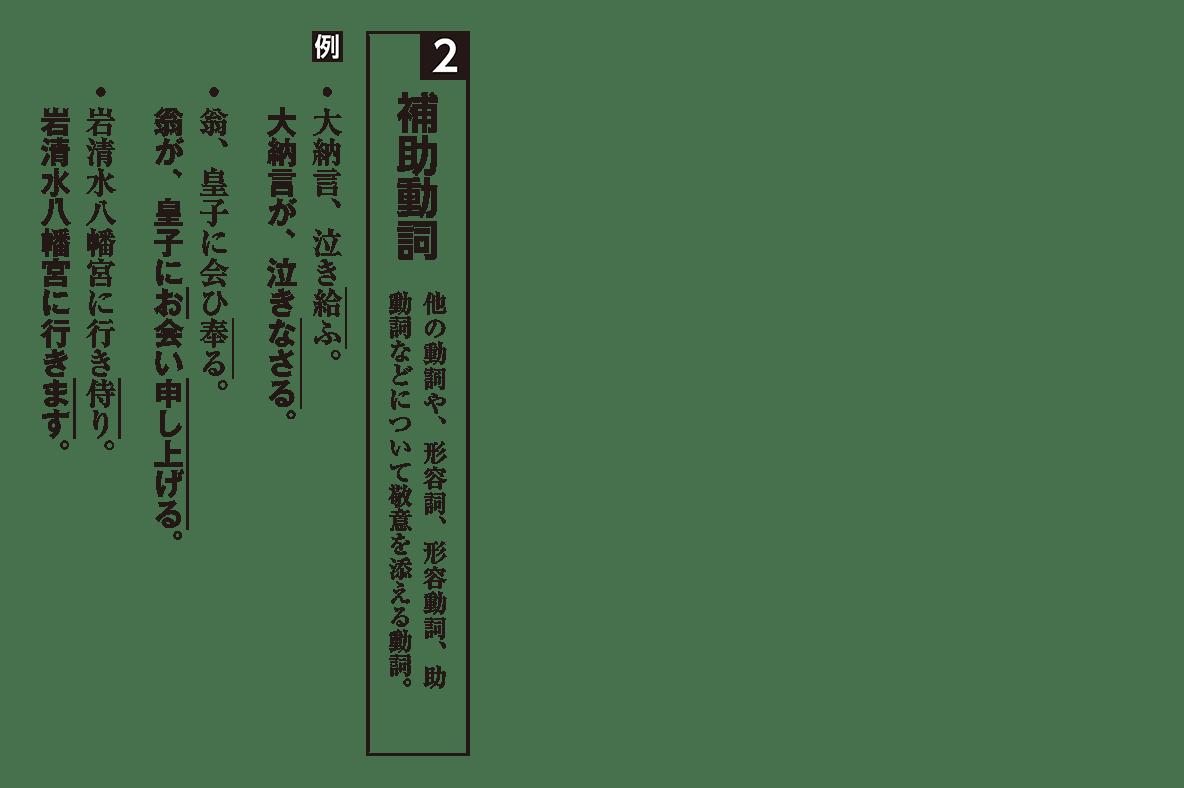 高校古文 5章2 敬語の補助動詞