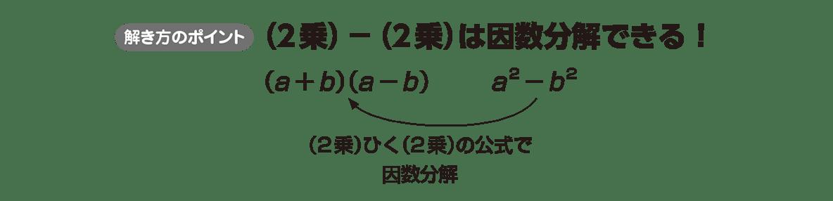 高校数学Ⅰ 数と式14 ポイント