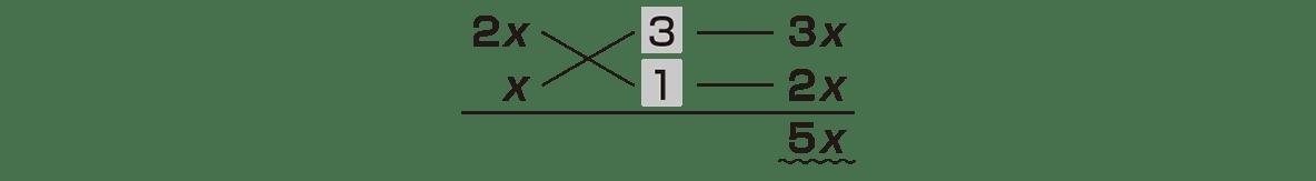 高校数学Ⅰ 数と式17 例題 解答のたすきがけの部分