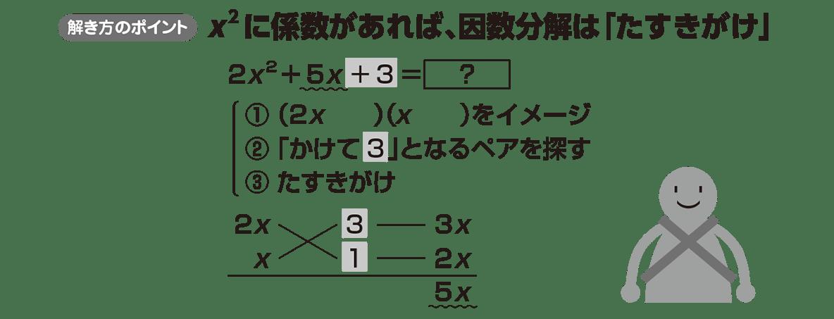 高校数学Ⅰ 数と式17 ポイント