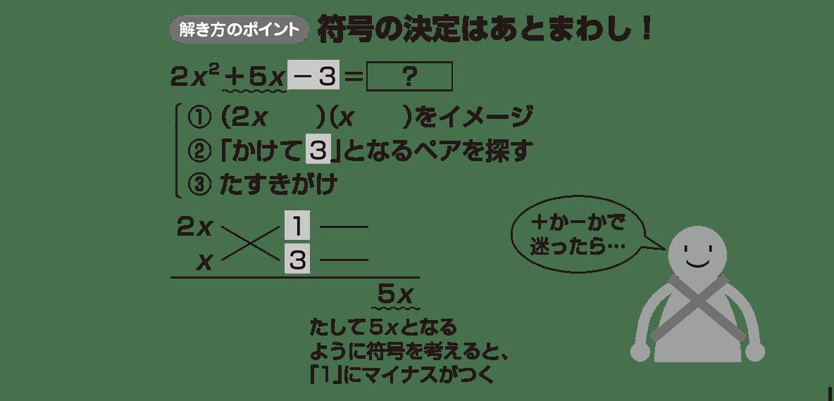高校数学Ⅰ 数と式18 ポイント