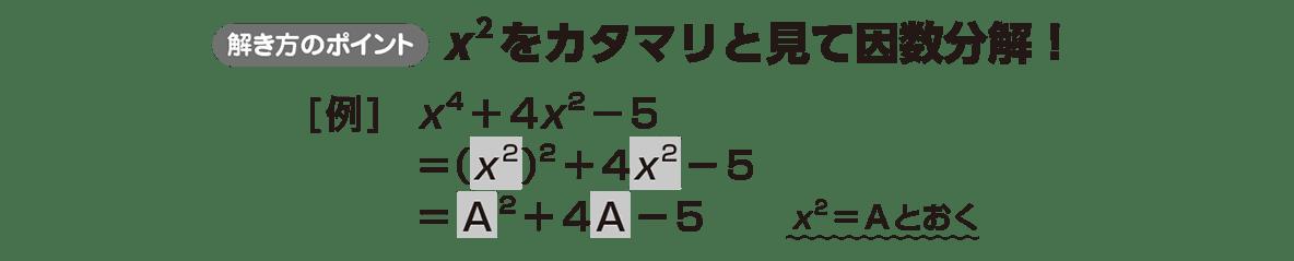 高校数学Ⅰ 数と式22 ポイント