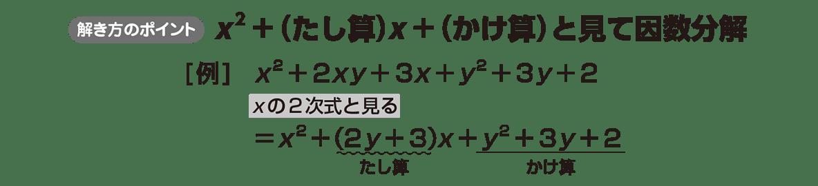 高校数学Ⅰ 数と式24 ポイント