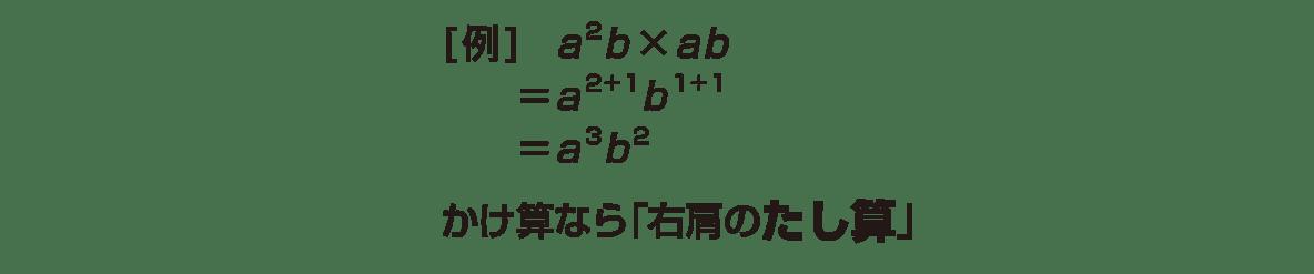 高校数学Ⅰ 数と式7 ポイント左半分