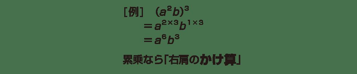 高校数学Ⅰ 数と式7 ポイント右半分