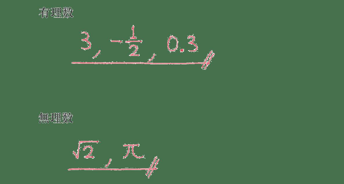 高校数学Ⅰ 数と式25 例題の答え