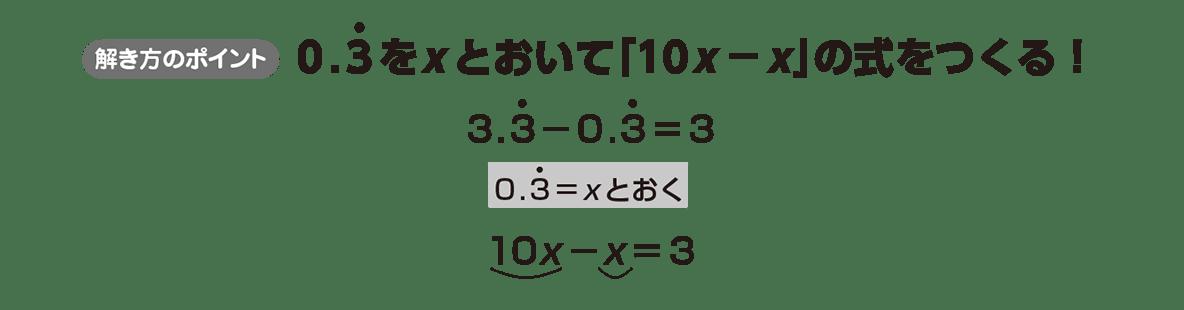 高校数学Ⅰ 数と式27 ポイント