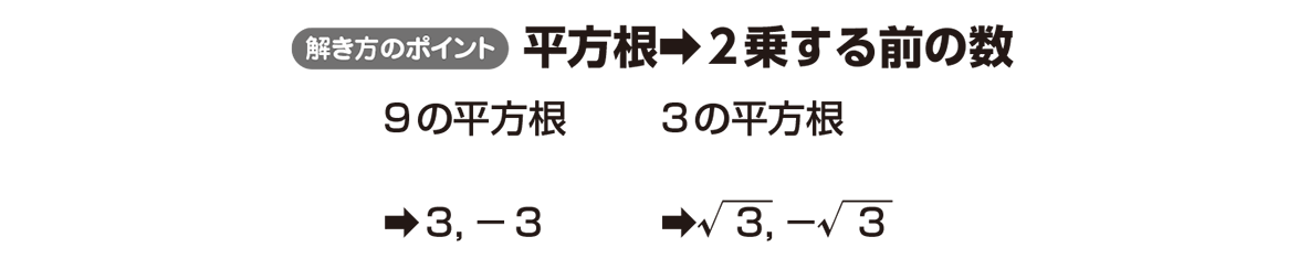高校数学Ⅰ 数と式28 ポイント