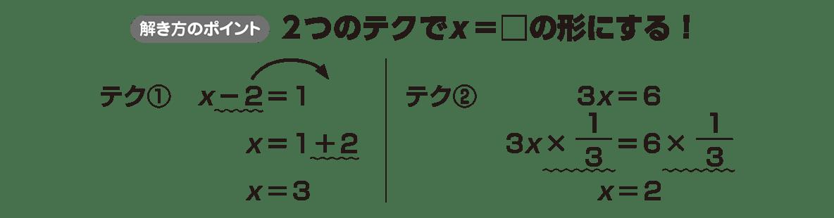 高校数学Ⅰ 数と式38 ポイント