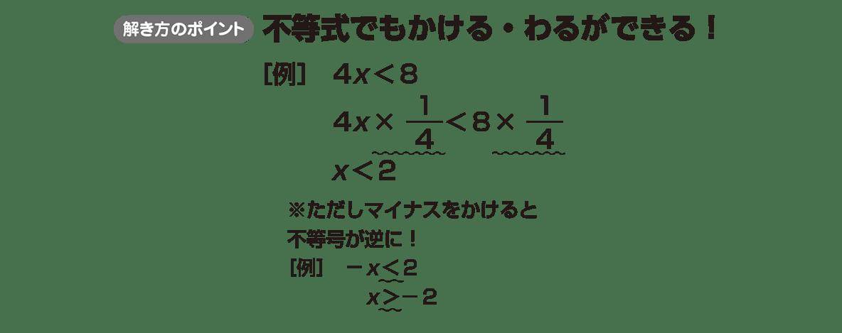 高校数学Ⅰ 数と式41 ポイント
