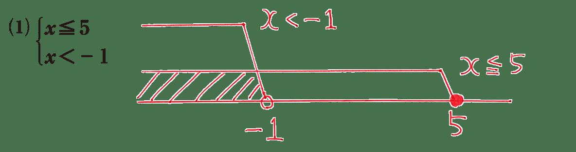 高校数学Ⅰ 数と式43 練習(1)の答え 数直線だけ