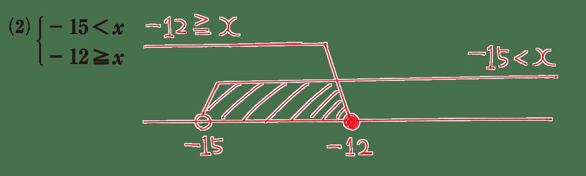 高校数学Ⅰ 数と式43 練習(2)の答え 数直線だけ