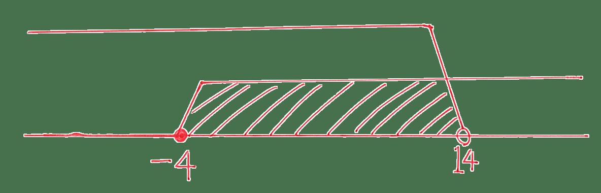 高校数学Ⅰ 数と式45 練習の答え 数直線だけ