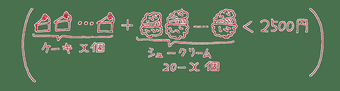 高校数学Ⅰ 数と式47 練習の答えの途中 3行目の、絵の描かれた不等式