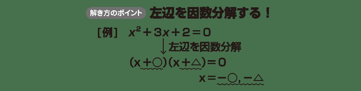 高校数学Ⅰ 数と式53 ポイント