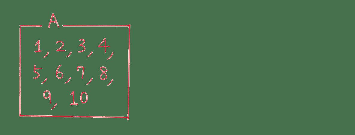 高校数学Ⅰ 数と式60 例題(1)の答えの右上 集合の要素の図