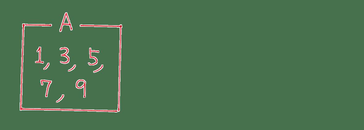 高校数学Ⅰ 数と式60 練習(1)の答えの右上 集合の要素の図
