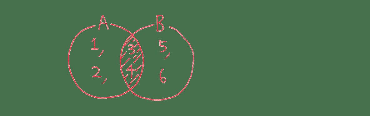 高校数学Ⅰ 数と式65 例題の答えの上部 集合の図