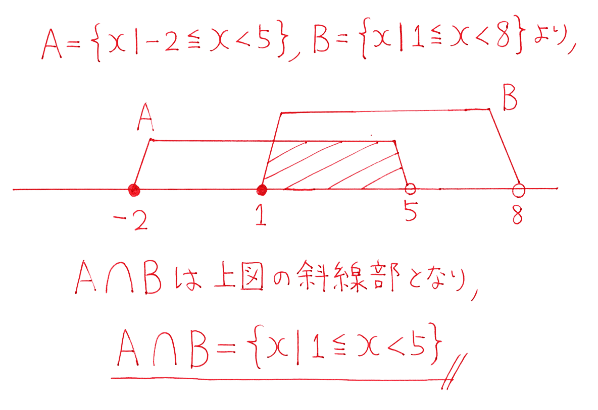 高校数学Ⅰ 数と式67 例題の答え