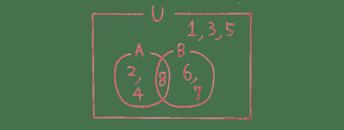 高校数学Ⅰ 数と式70 例題の答え 集合の図の部分
