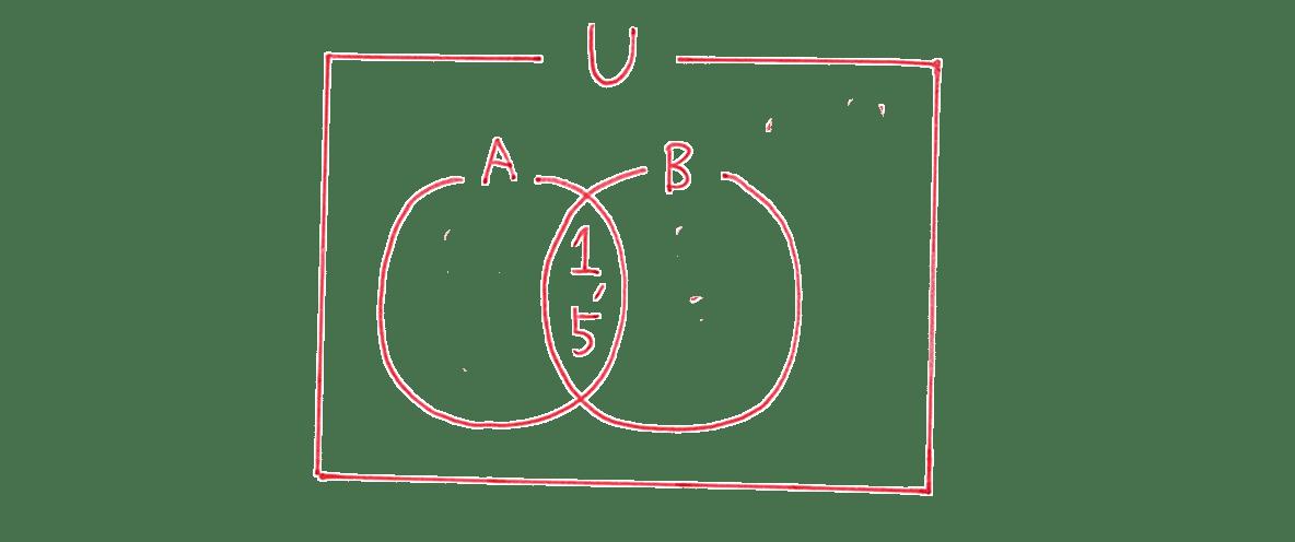 高校数学Ⅰ 数と式70 練習の答え 集合の図の部分 2、3、4、6、7、8を消す