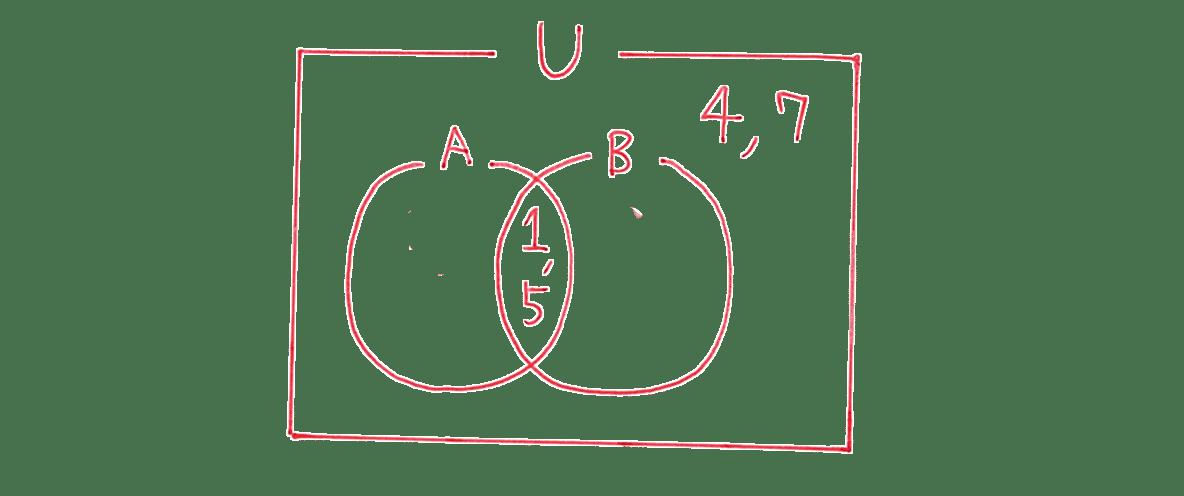 高校数学Ⅰ 数と式70 練習の答え 集合の図の部分 2、3、6、8を消す