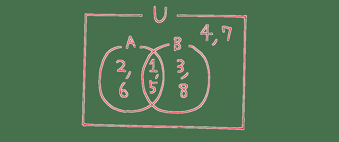 高校数学Ⅰ 数と式70 練習の答え 集合の図の部分