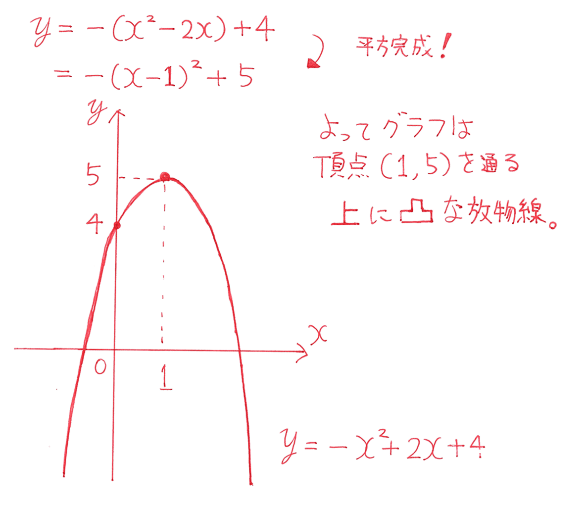 高校数学Ⅰ 2次関数15 練習の答え