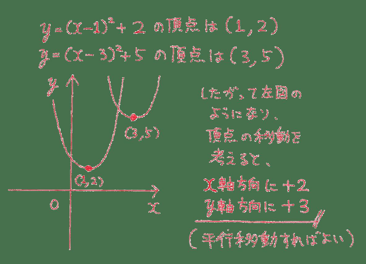 高校数学Ⅰ 2次関数16 例題の答え
