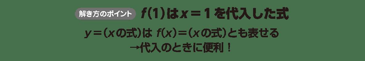 高校数学Ⅰ 2次関数4 ポイント
