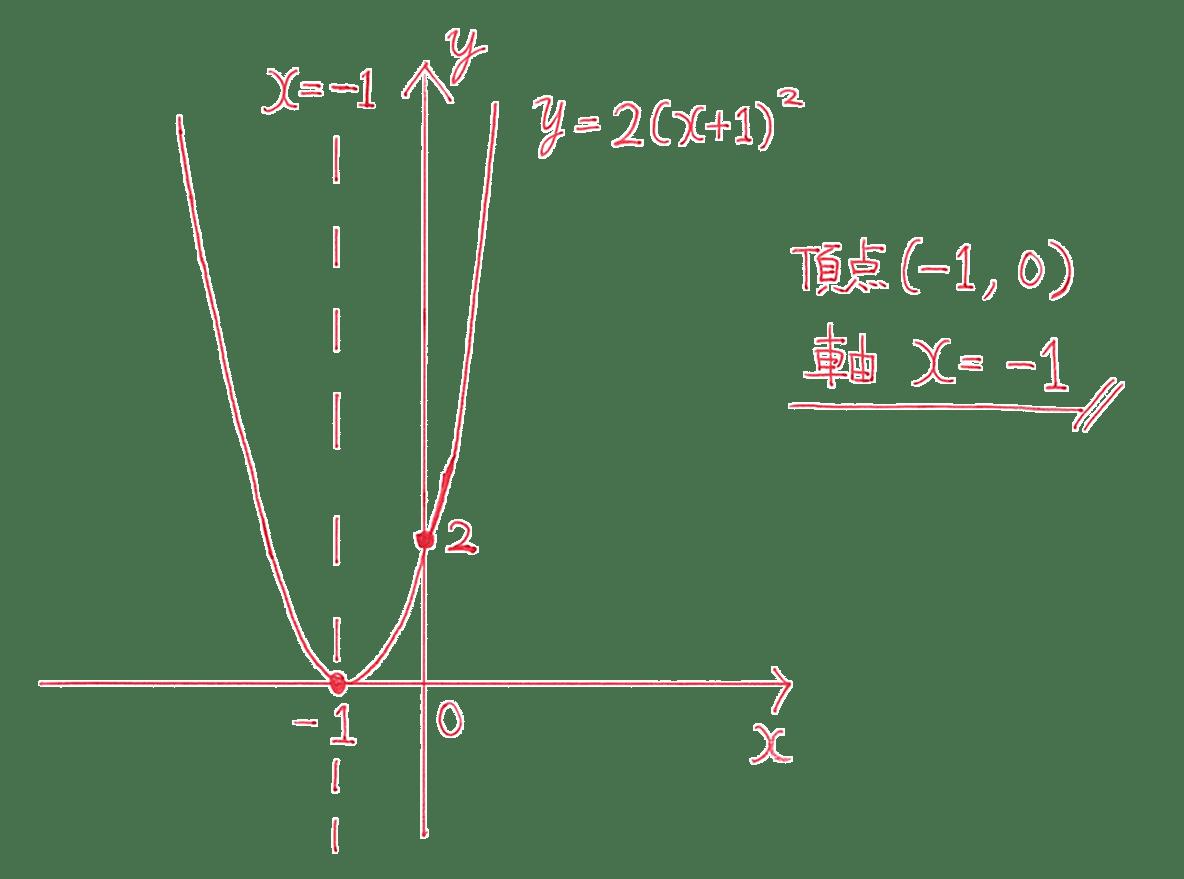 高校数学Ⅰ 2次関数9 例題の答え