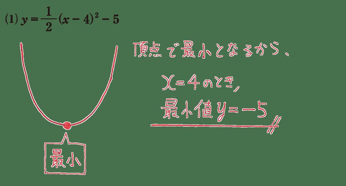 高校数学Ⅰ 2次関数19 練習(1)の答え