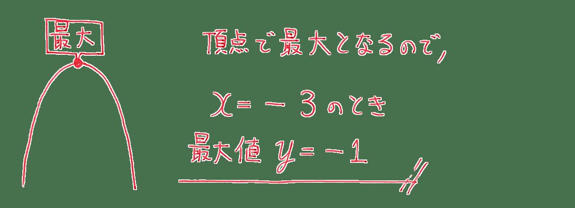 高校数学Ⅰ 2次関数20 例題(1)の答え