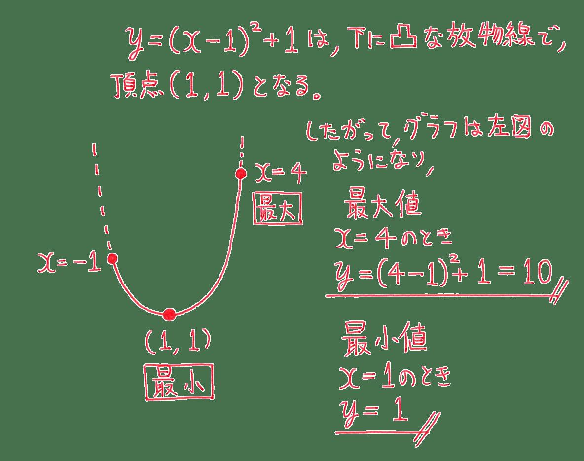 高校数学Ⅰ 2次関数21 例題の答え