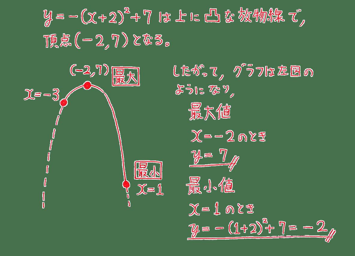 高校数学Ⅰ 2次関数21 練習の答え