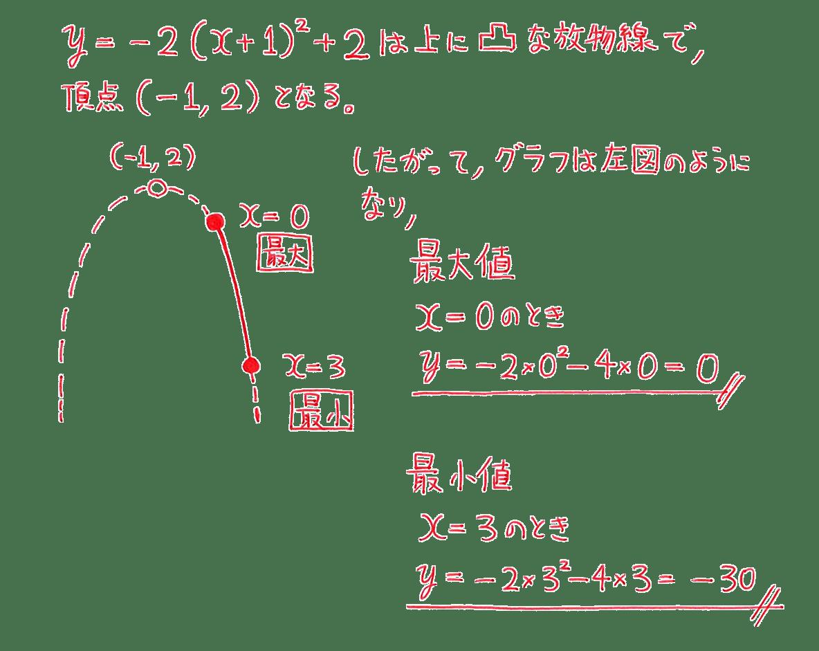 高校数学Ⅰ 2次関数22 練習の答え