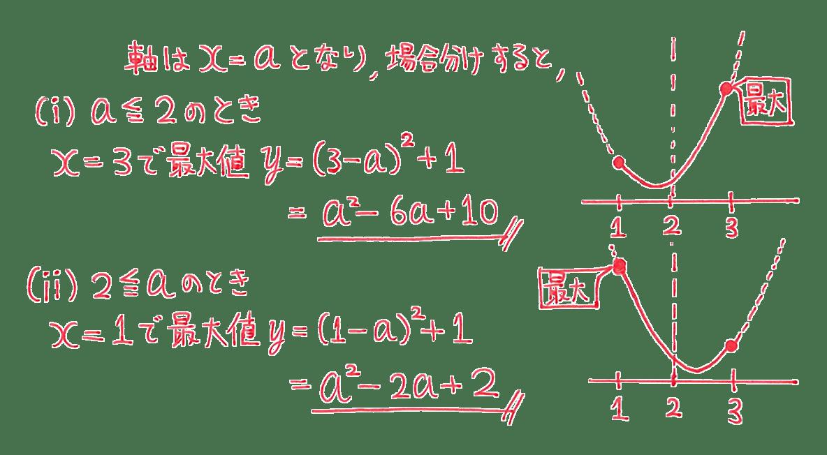 高校数学Ⅰ 2次関数24 例題の答え