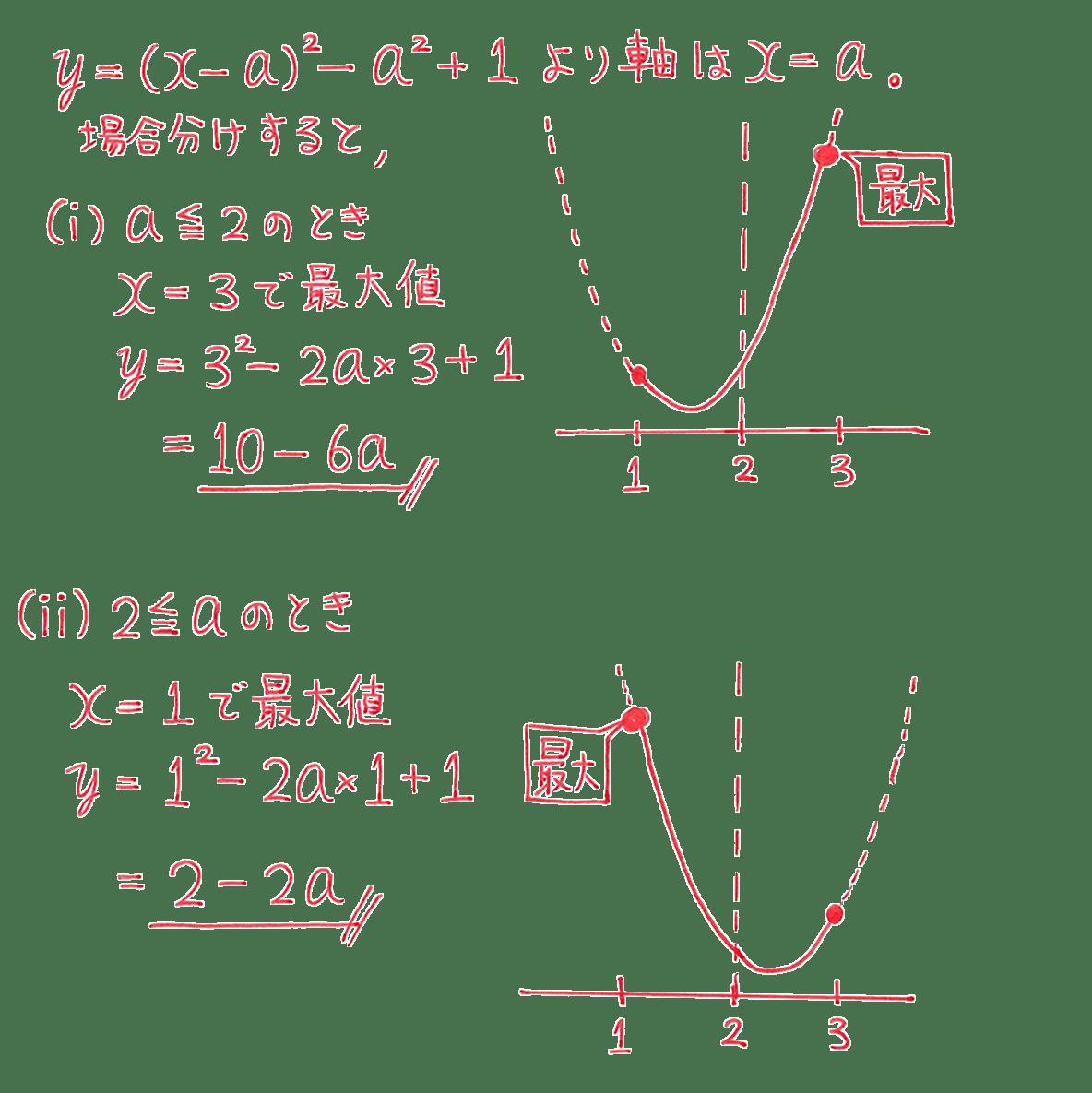 高校数学Ⅰ 2次関数24 練習の答え