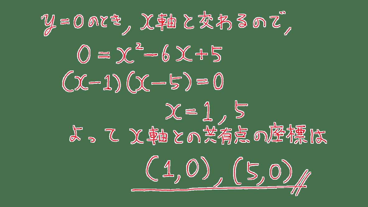 高校数学Ⅰ 2次関数31 例題の答え