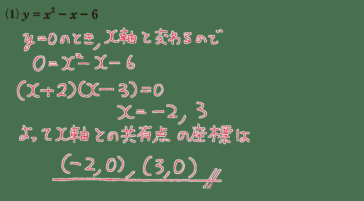 高校数学Ⅰ 2次関数31 例題(1)の答え