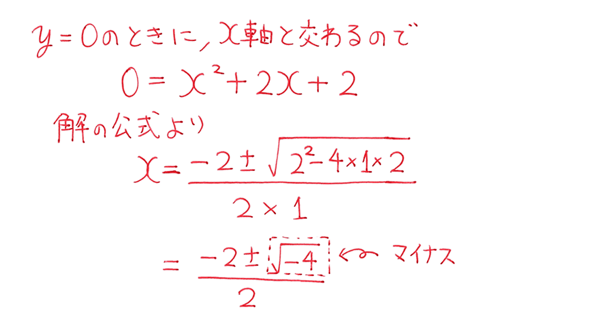 高校数学Ⅰ 2次関数32 練習 解答5行目までカッコの部分除く