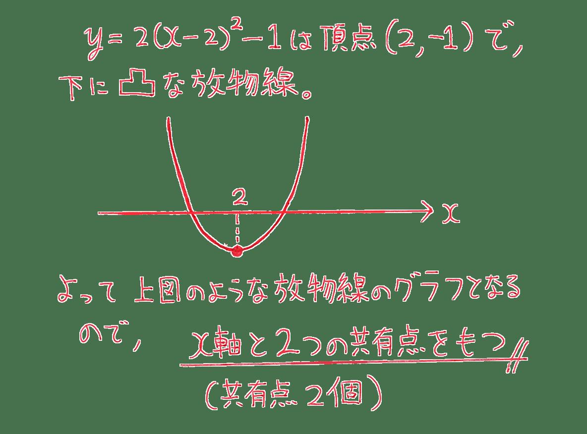 高校数学Ⅰ 2次関数34 例題の答え