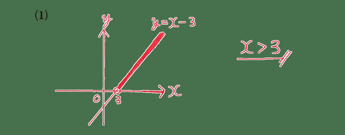 高校数学Ⅰ 2次関数39 例題(1)の答え
