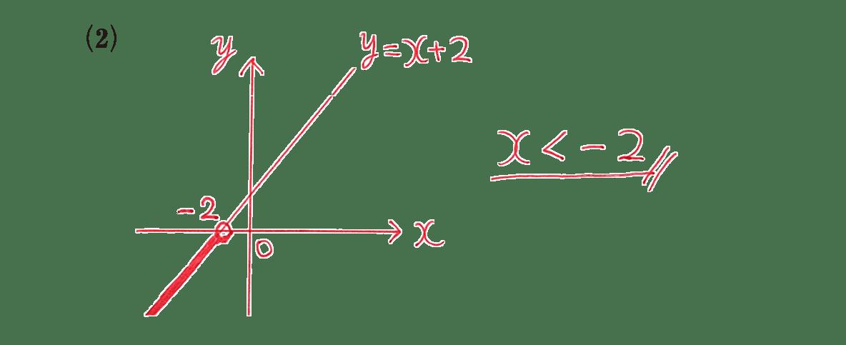 高校数学Ⅰ 2次関数39 例題(2)の答え