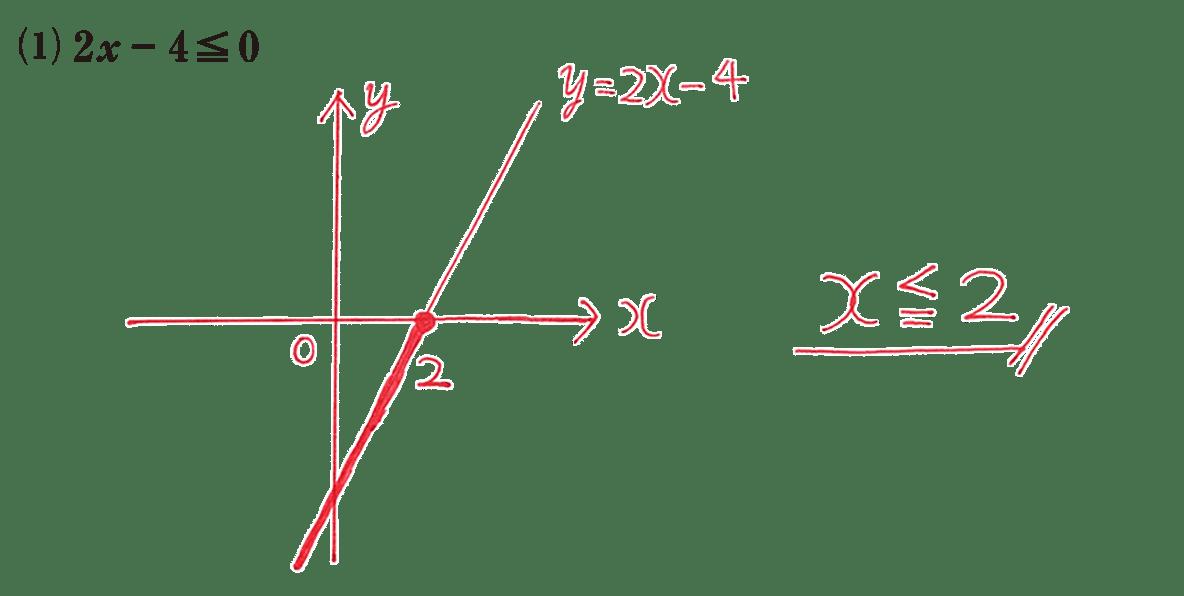 高校数学Ⅰ 2次関数39 練習(1)の答え